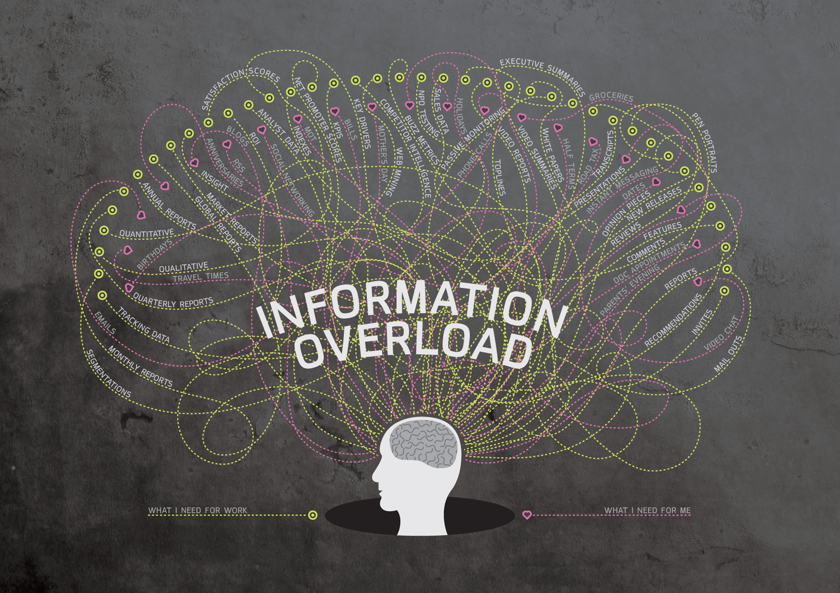 information overload Pc magazine tech encyclopedia index - definitions on common technical and computer related terms.